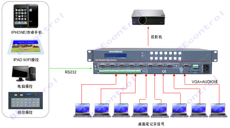 vga模块接口接线图